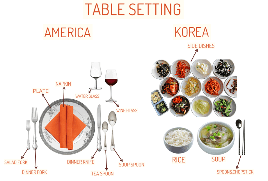 Korean Table Setting